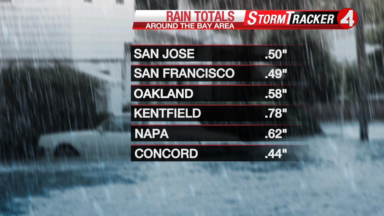 Bay Area Interactive Radar KRON