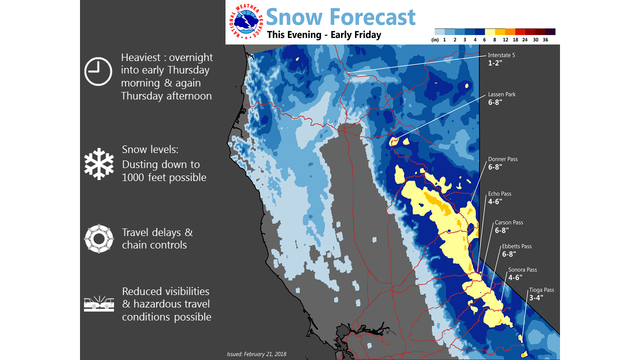 Get ready for more snow in the Sierra